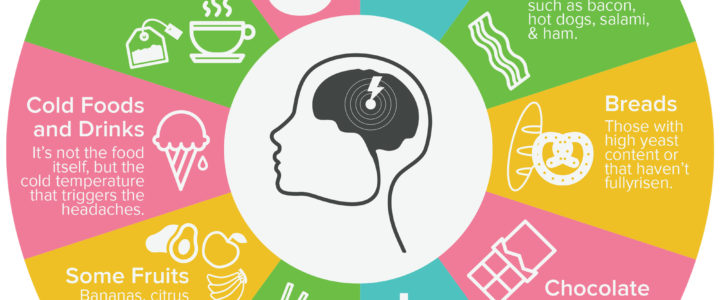 Common Foods and Drinks Can Trigger Migraine